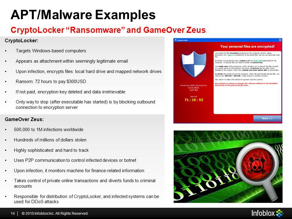 APT/Malware Examples CryptoLocker Ransomware and GameOver Zeus