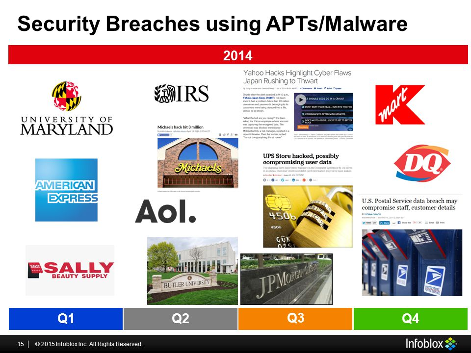 Security Breaches using APTs/Malware