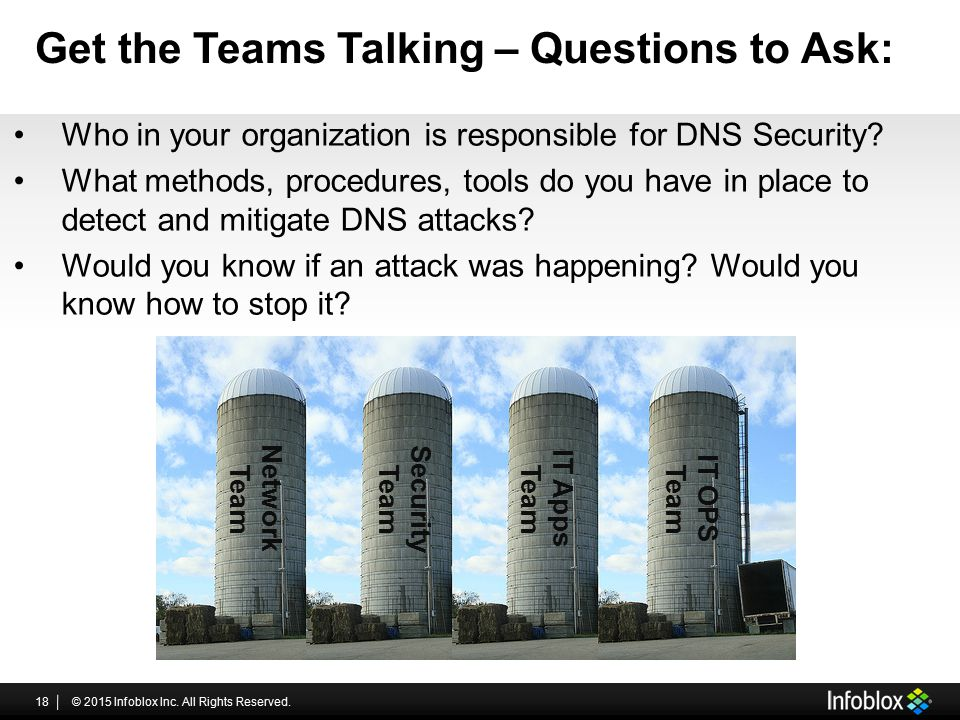 Get the Teams Talking – Questions to Ask: