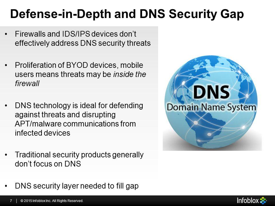 Defense-in-Depth and DNS Security Gap