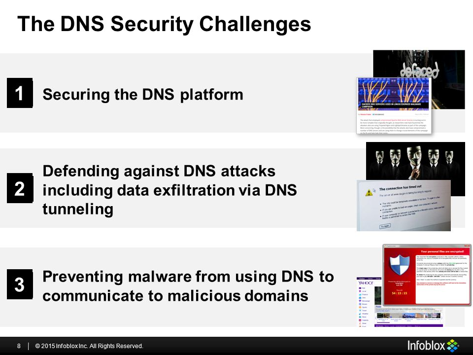 The DNS Security Challenges