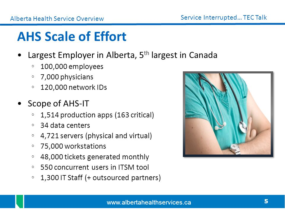 AHS Scale of Effort Largest Employer in Alberta, 5th largest in Canada