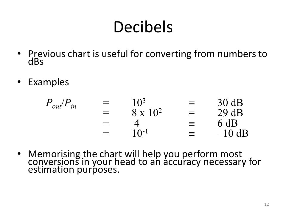 Decibels Previous chart is useful for converting from numbers to dBs