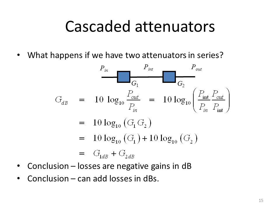 Cascaded attenuators What happens if we have two attenuators in series Conclusion – losses are negative gains in dB.