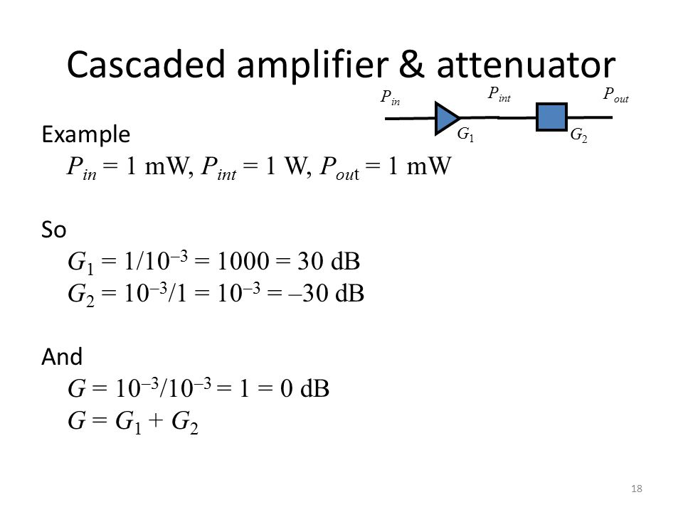 Cascaded amplifier & attenuator