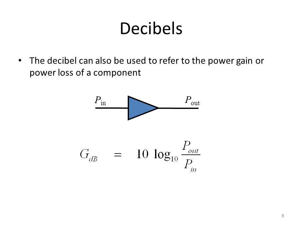 Decibels The decibel can also be used to refer to the power gain or power loss of a component. Pin.