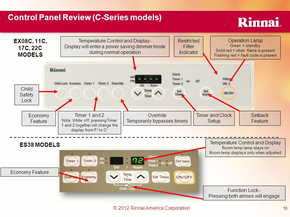 Control Panel Review (C-Series models)