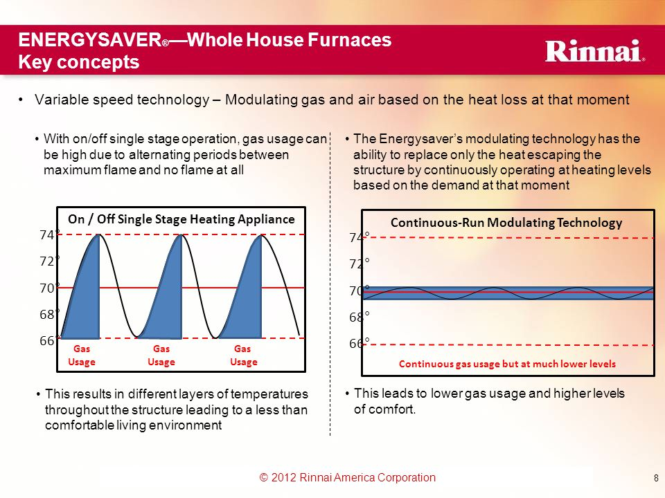 ENERGYSAVER®—Whole House Furnaces Key concepts