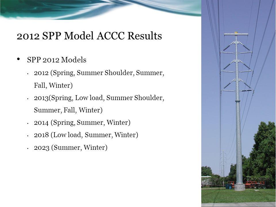 2012 SPP Model ACCC Results SPP 2012 Models