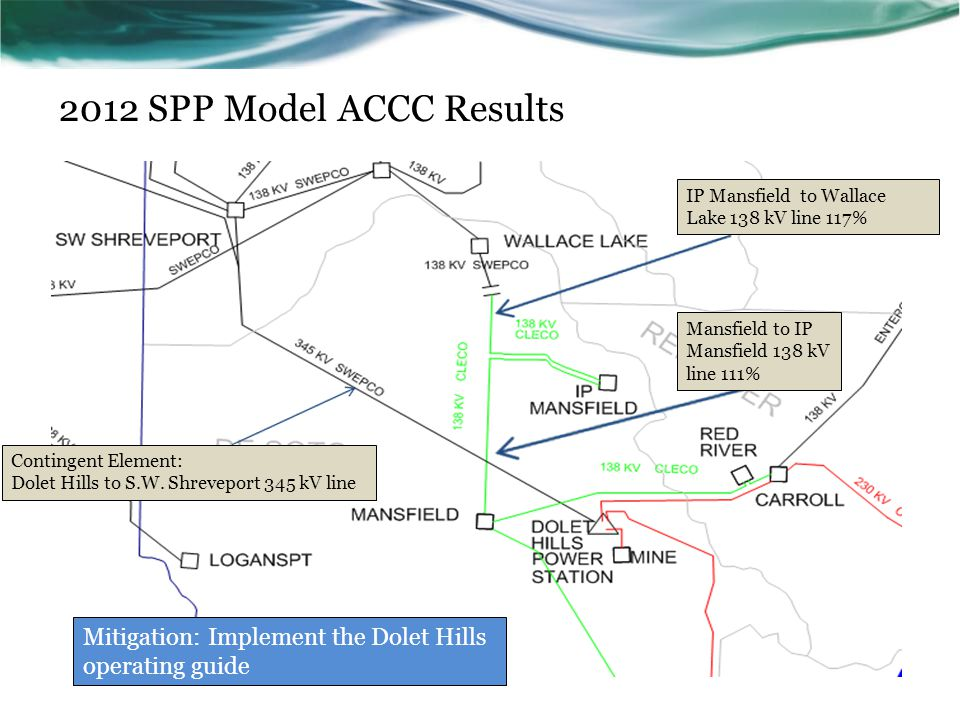 2012 SPP Model ACCC Results IP Mansfield to Wallace Lake 138 kV line 117% Mansfield to IP Mansfield 138 kV line 111%