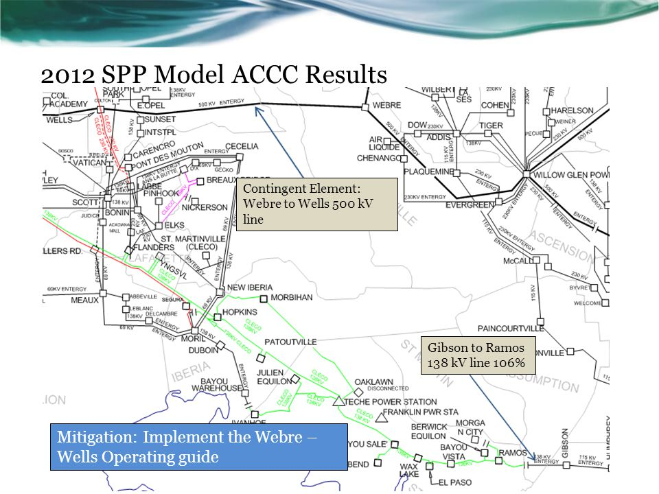 2012 SPP Model ACCC Results Contingent Element: Webre to Wells 500 kV line. Gibson to Ramos 138 kV line 106%
