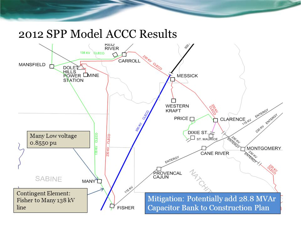 2012 SPP Model ACCC Results Many Low voltage 0.8550 pu. Contingent Element: Fisher to Many 138 kV line.