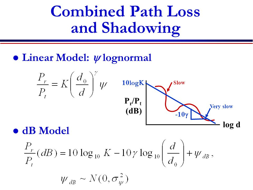 Combined Path Loss and Shadowing