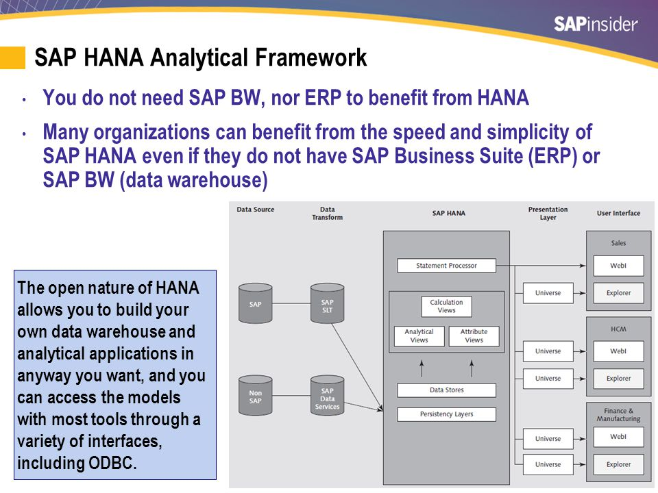 Four Options for Migrating BW to HANA
