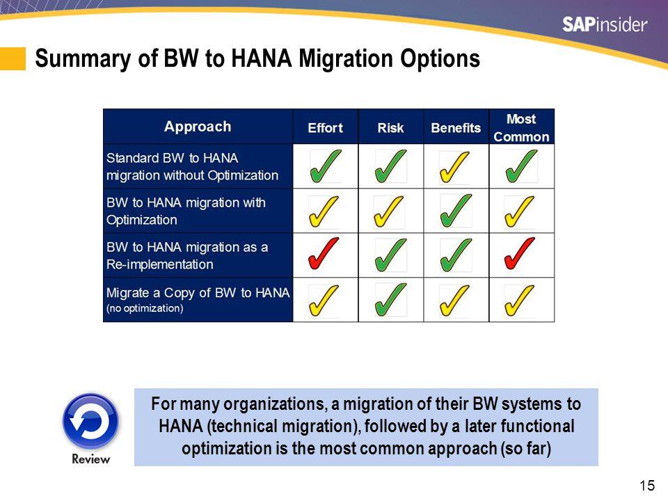 Summary: The Most Common HANA Scenarios