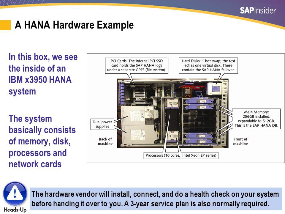 SAP QuickSizer for HANA