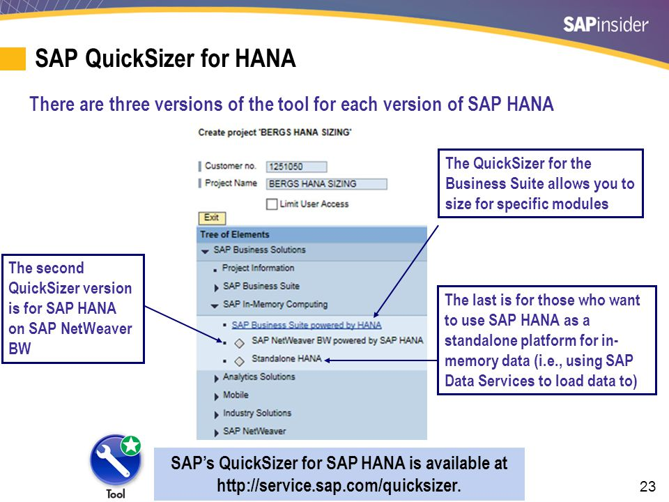 SAP QuickSizer for New BW HANA Implementations