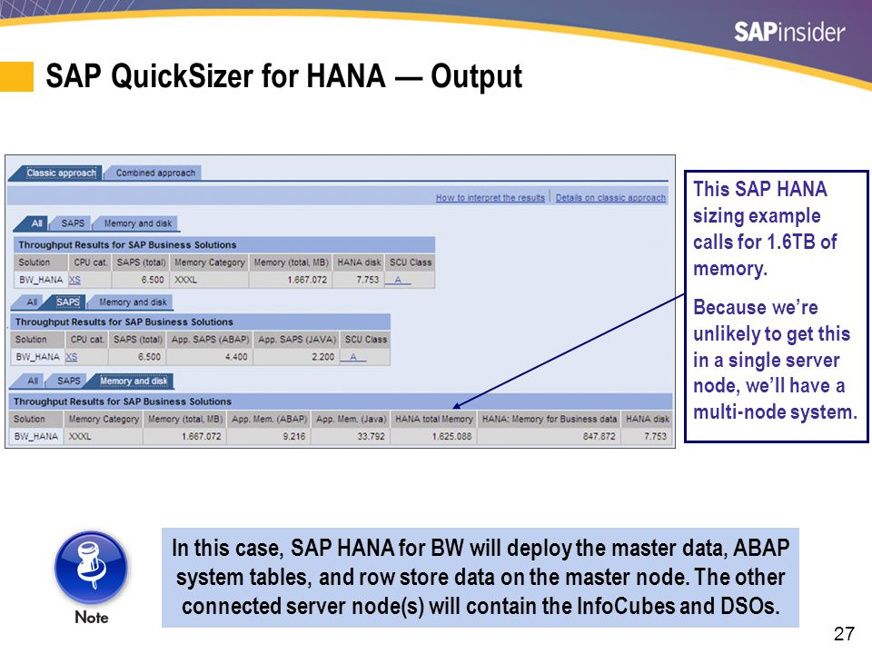 SAP BW on HANA Sizing Tool for Existing BW Implementations