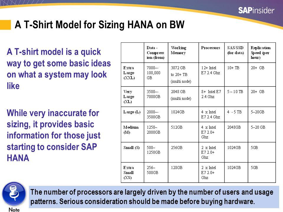 Summary of HANA Sizing Approaches