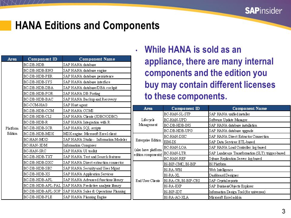 HANA Release Strategy and Names
