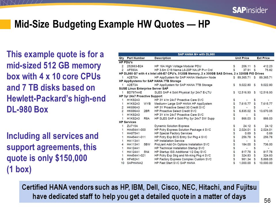 Small Example HW Quotes — Dell