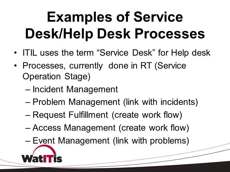 Examples of Service Desk/Help Desk Processes