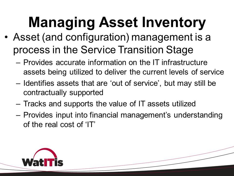Managing Asset Inventory