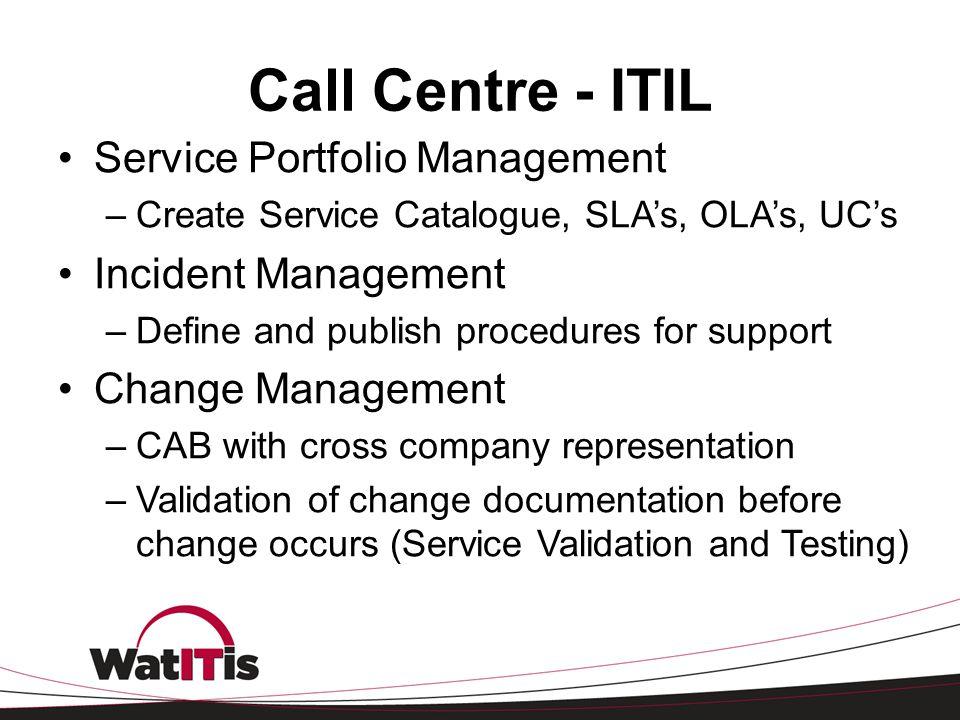 Call Centre - ITIL Service Portfolio Management Incident Management