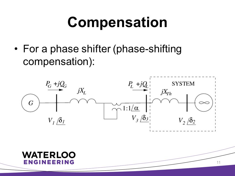 Compensation For a phase shifter (phase-shifting compensation):