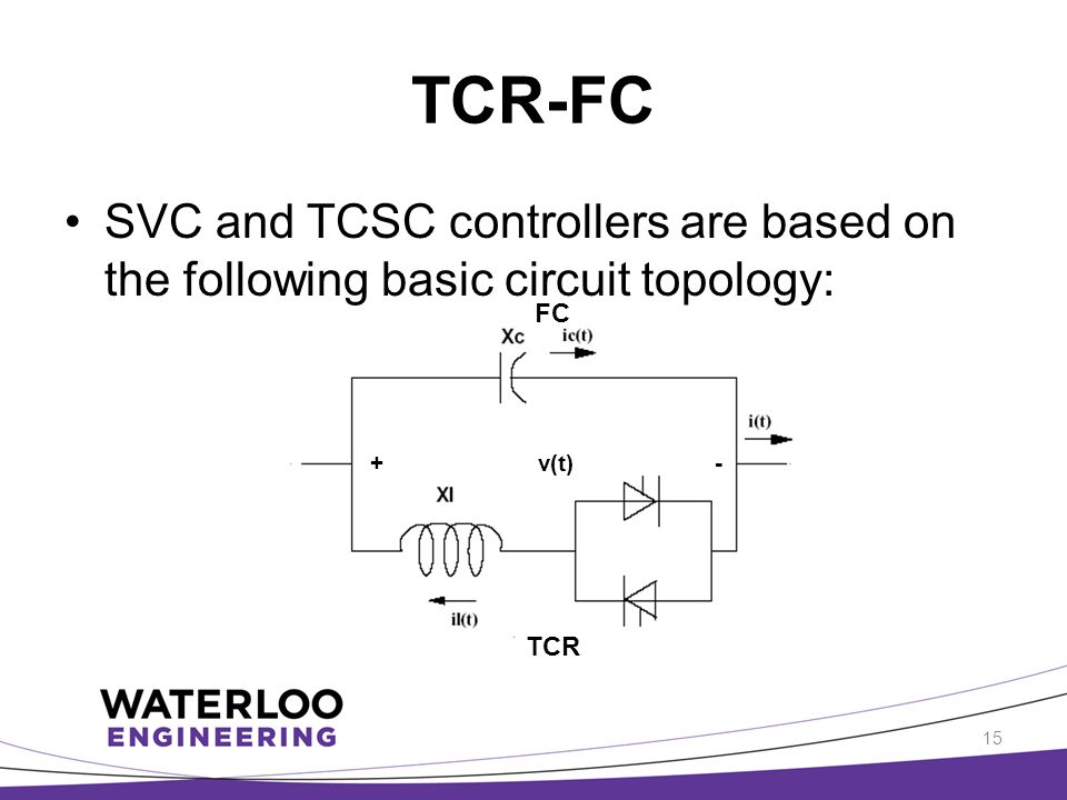 TCR-FC SVC and TCSC controllers are based on the following basic circuit topology: FC TCR + v(t) -