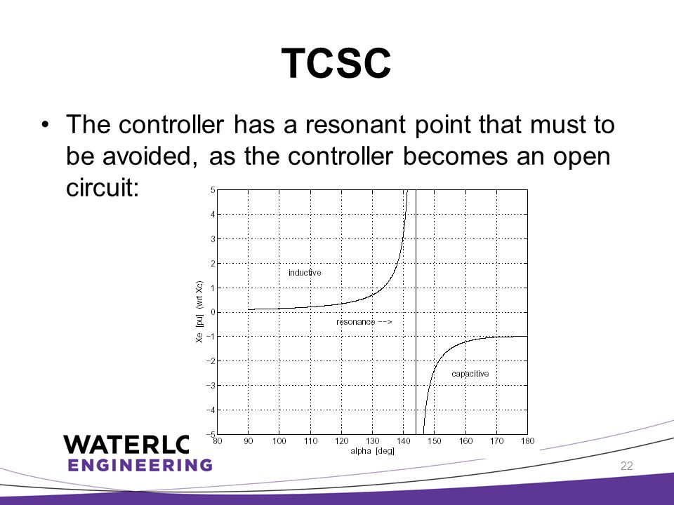 TCSC The controller has a resonant point that must to be avoided, as the controller becomes an open circuit: