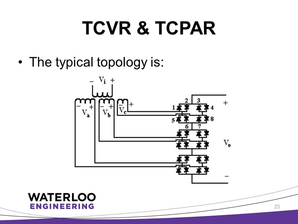 TCVR & TCPAR The typical topology is:
