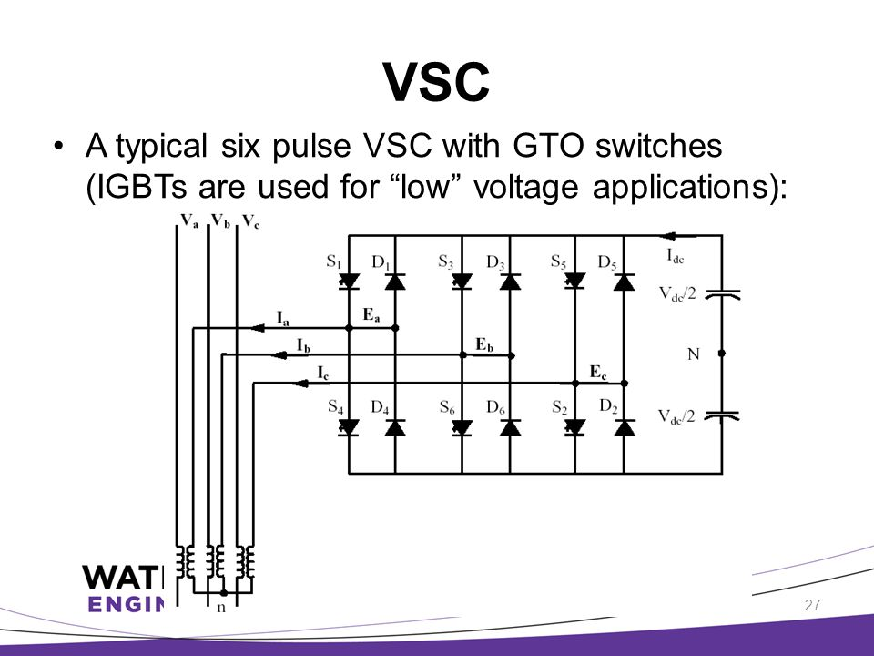 VSC A typical six pulse VSC with GTO switches (IGBTs are used for low voltage applications):