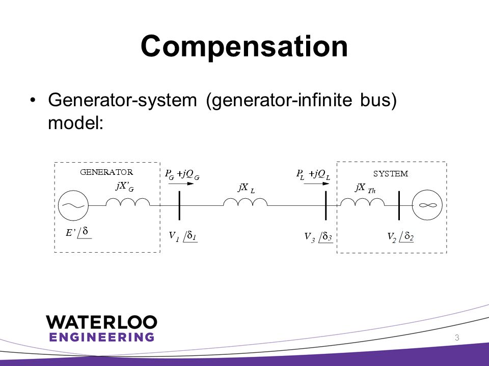 Compensation Generator-system (generator-infinite bus) model: