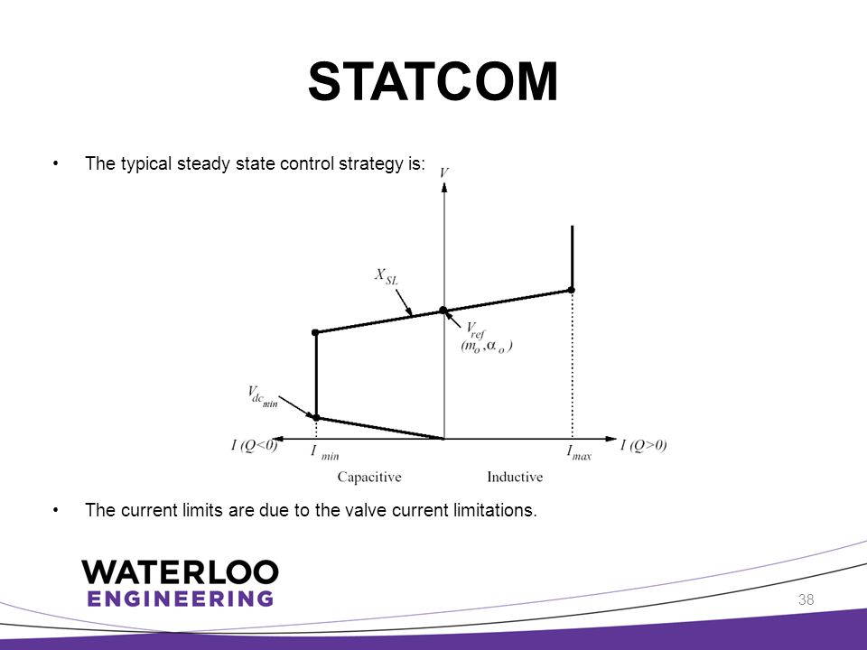 STATCOM The typical steady state control strategy is: