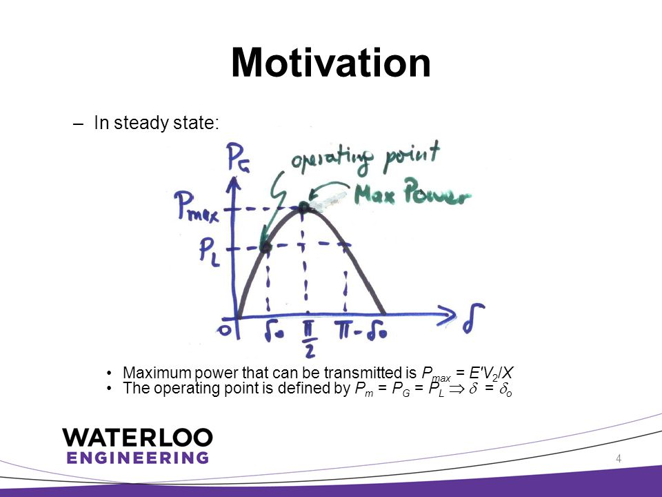 Motivation In steady state: