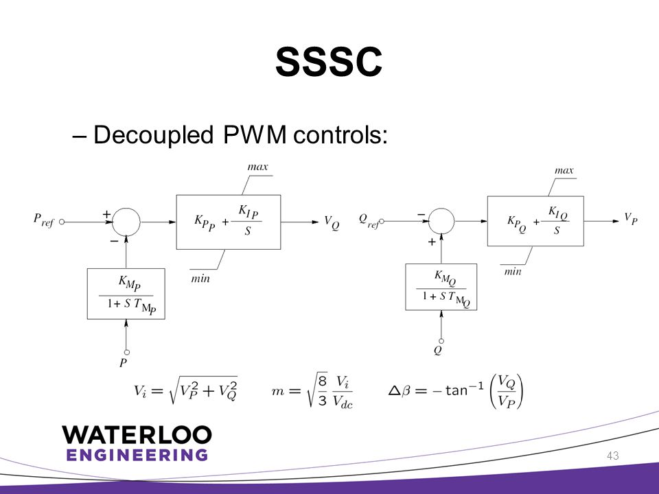 SSSC Decoupled PWM controls: