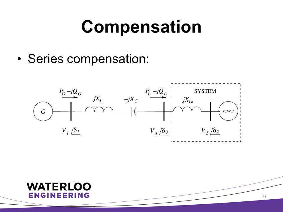 Compensation Series compensation: