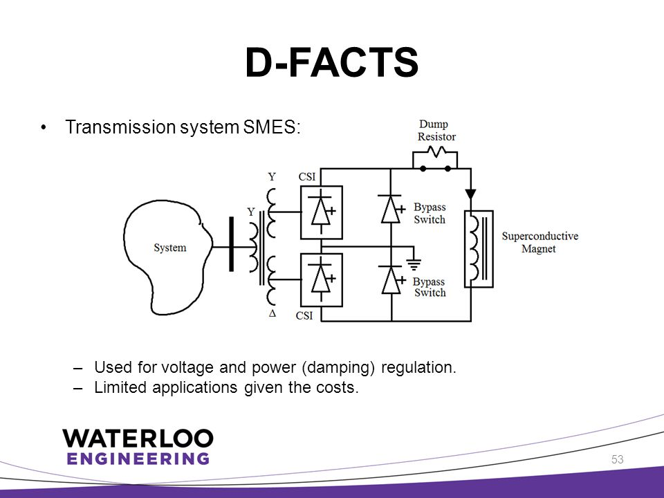 D-FACTS Transmission system SMES: