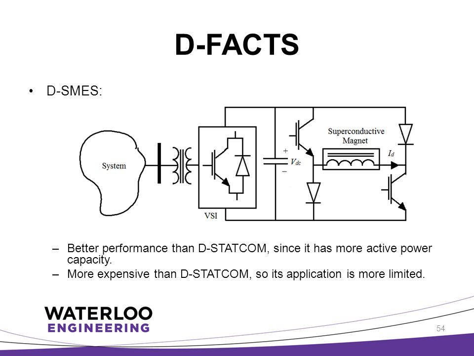 D-FACTS D-SMES: Better performance than D-STATCOM, since it has more active power capacity.