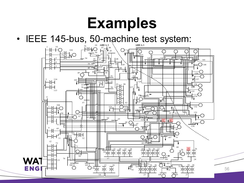 Examples IEEE 145-bus, 50-machine test system: