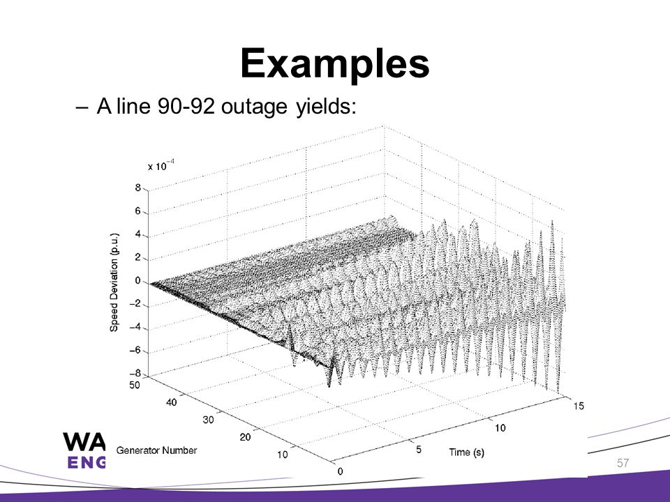 Examples A line 90-92 outage yields: