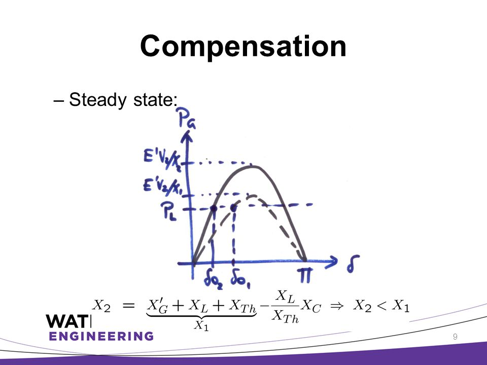 Compensation Steady state: