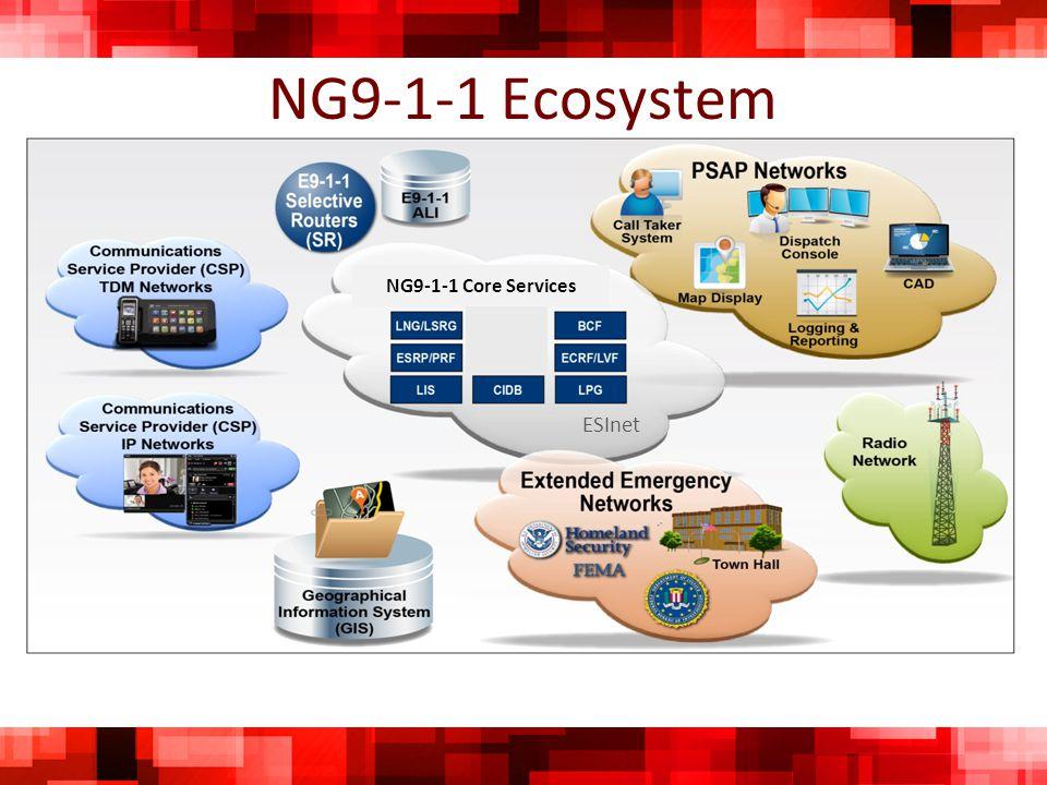 NG9-1-1 Ecosystem NG9-1-1 Core Services ESInet