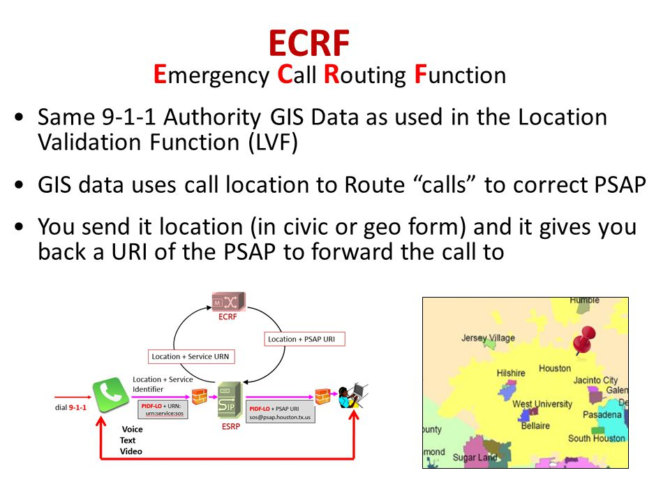Emergency Call Routing Function