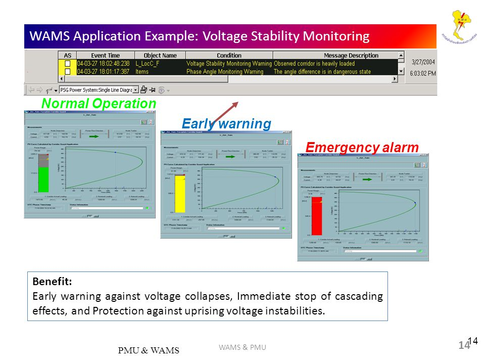 WAMS Application Example: Voltage Stability Monitoring