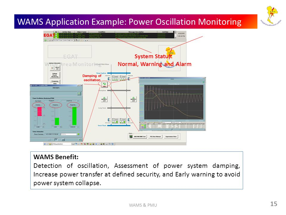 WAMS Application Example: Power Oscillation Monitoring