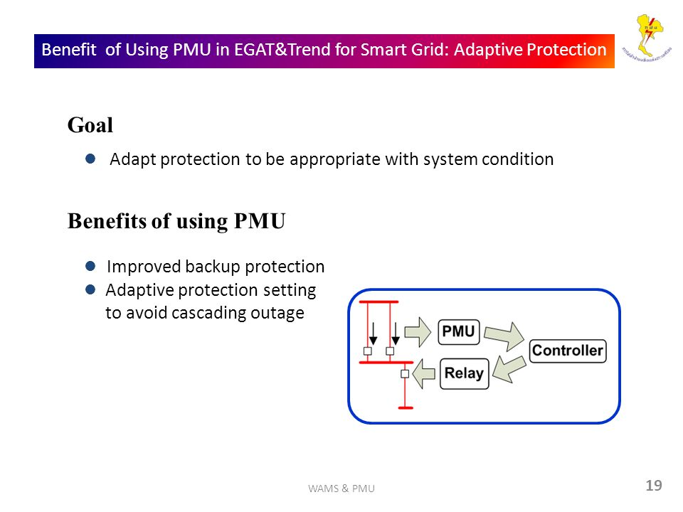 Benefit of Using PMU in EGAT&Trend for Smart Grid: Adaptive Protection