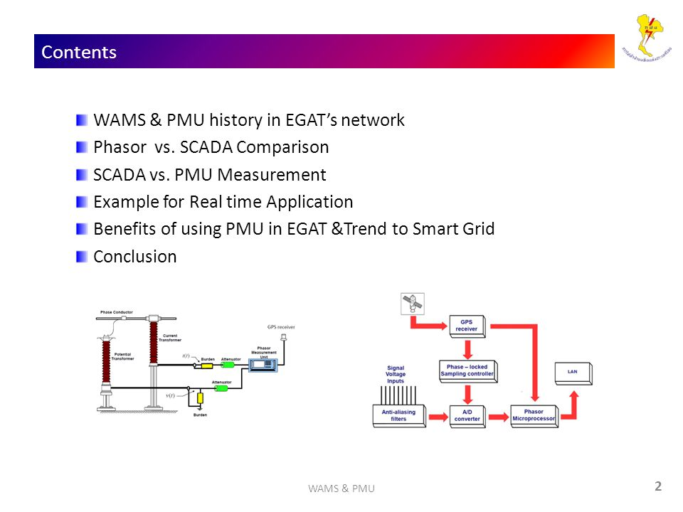 Contents WAMS & PMU history in EGAT's network