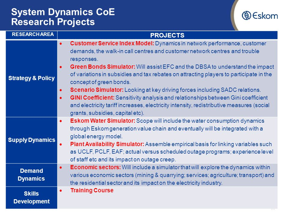 System Dynamics CoE Research Projects